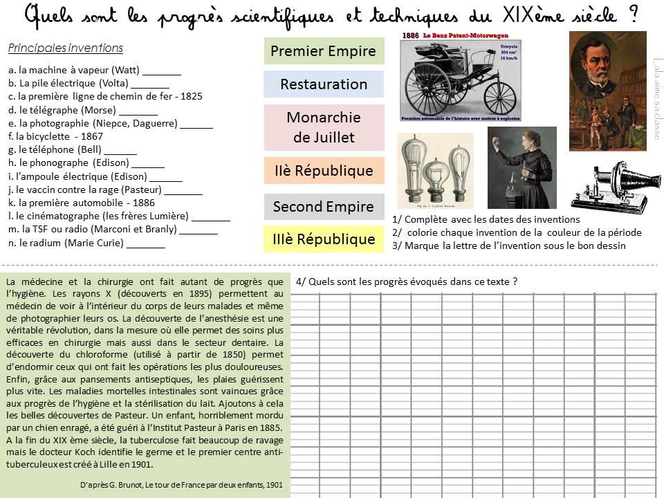 XIX progrès